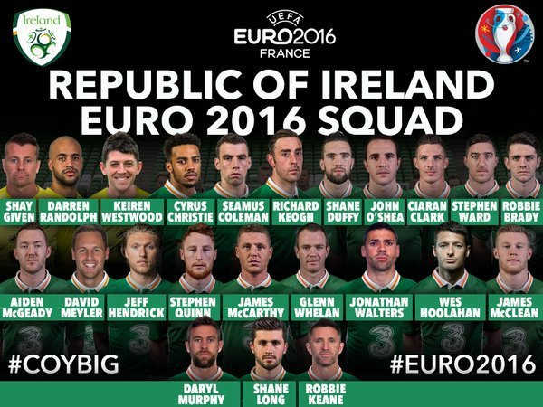 Shay Given, Seamus Coleman, James McCarthy, Shane Long, Robbie Keane, Ireland, Squad, Roster, Euro 2016, UEFA European Championship